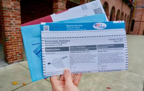 Controversial initiatives and competitive races on the midterm ballot
