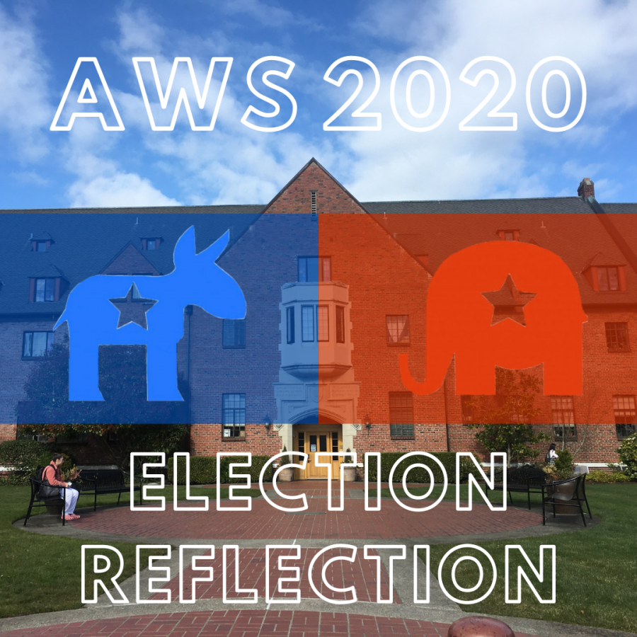 2020+Election+Reflection